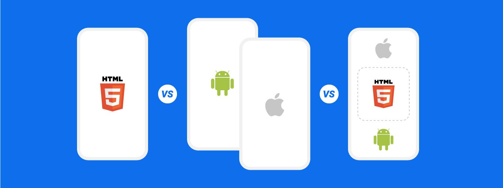 Web app, native app, hybrid app… hvad skal appen udvikles som?